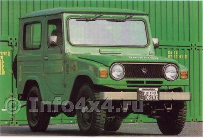 Daihatsu Taft 4wd 1984 | New Cars Pictures Wallpaper